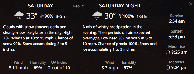 WeatherChannel-Saturday